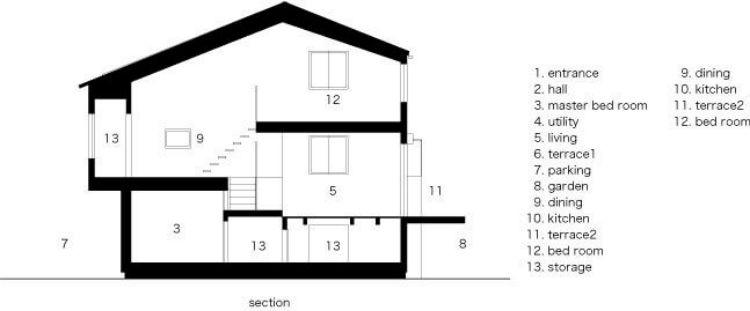 gap-house-20